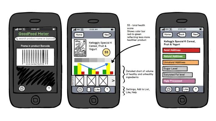 low-profile prototype of mobile app