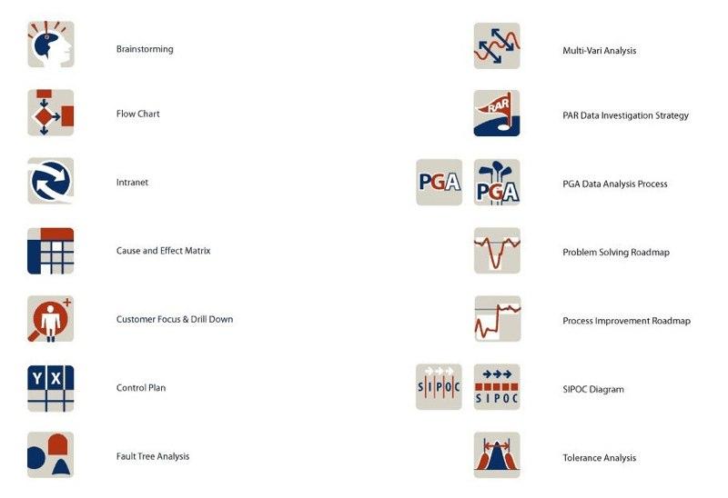 icons and symbols for Boston Scientific training program