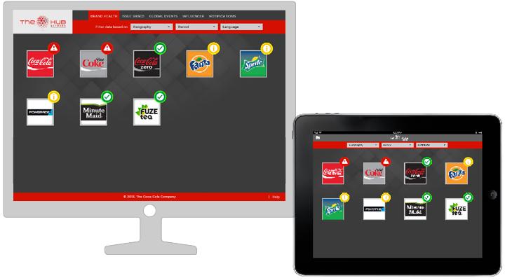Cola brand management software